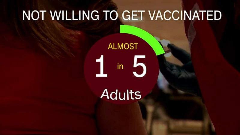 A recent poll for Monmouth University shows about 1 in 5 adults say they're not willing to get...