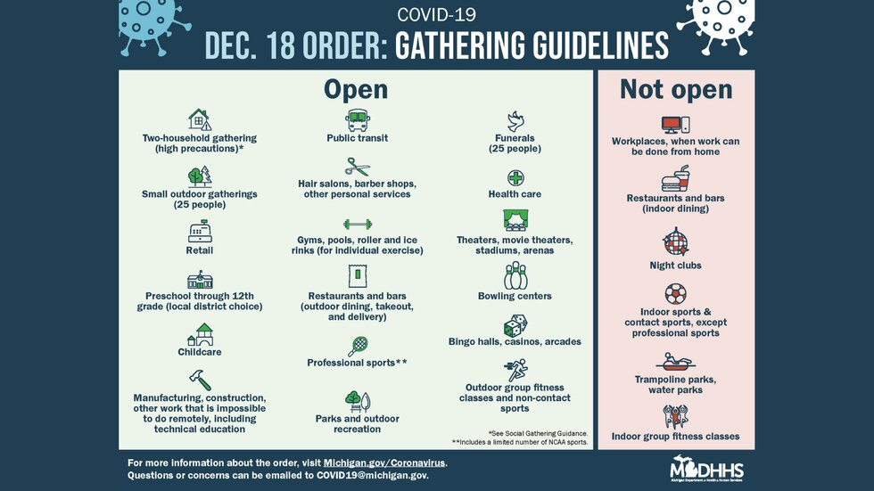 COVID-19 restrictions that will be in effect in Michigan from Dec. 21, 2020, through Jan. 15,...