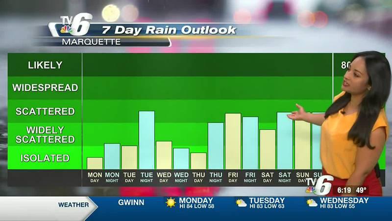 more rain soon
