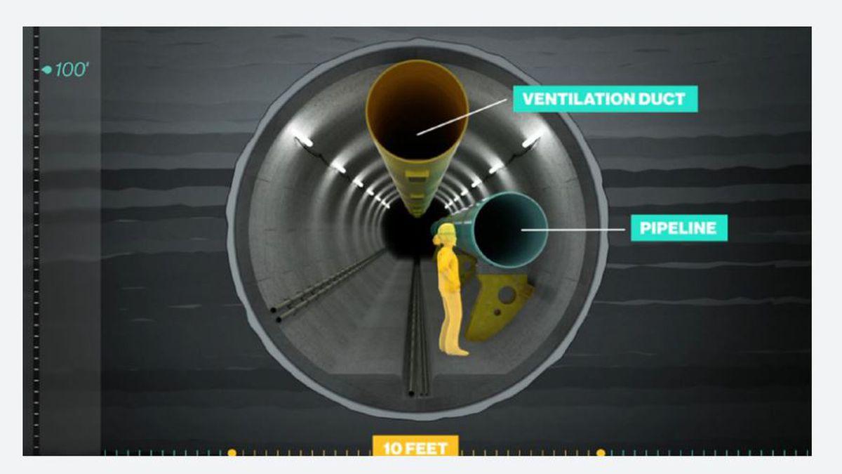 Enbridge tunnel plans (Enbridge Graphic)