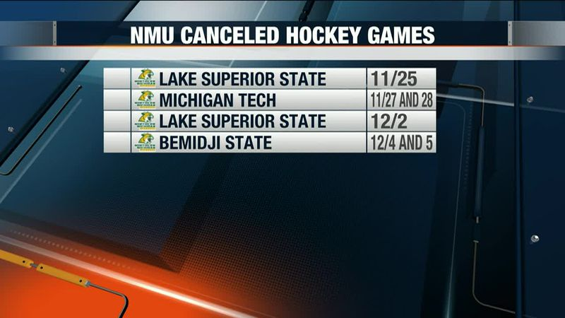 NMU Hockey has had Covid-19 positive tests and won't play five of its first six games.