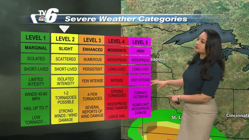 severe weather threats