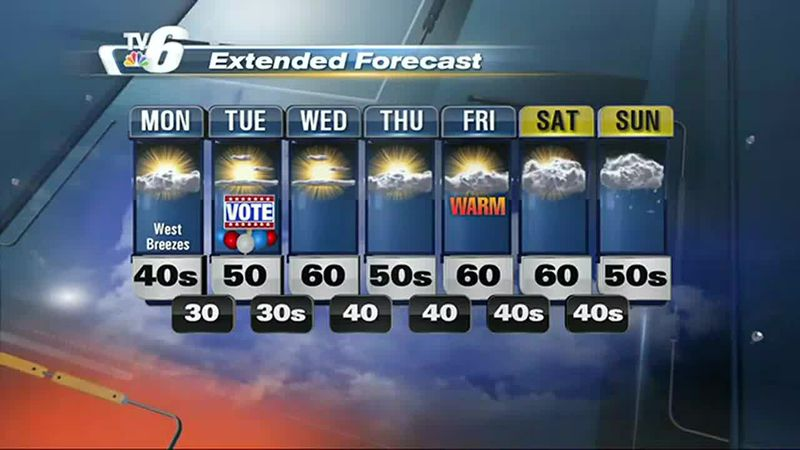 A drier air pattern takes over with above average temps trending the next seven days.